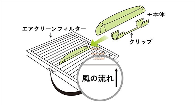 PIAA Valeo Wasabi D'air Air Condition System Filter Upgrade