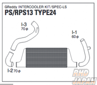 Trust GReddy Front Mounted Intercooler Kit TYPE24F - PS13 RPS13